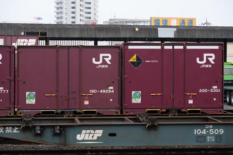 鉄道コンテナの種類、どんなものがある?