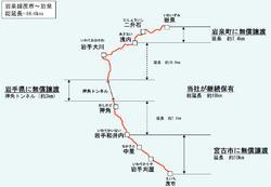 岩泉線用地譲渡計画