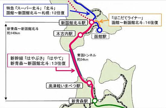 北海道新幹線開業区間・列車本数