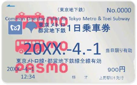 PASMO共通1日乗車券(印字イメージ)