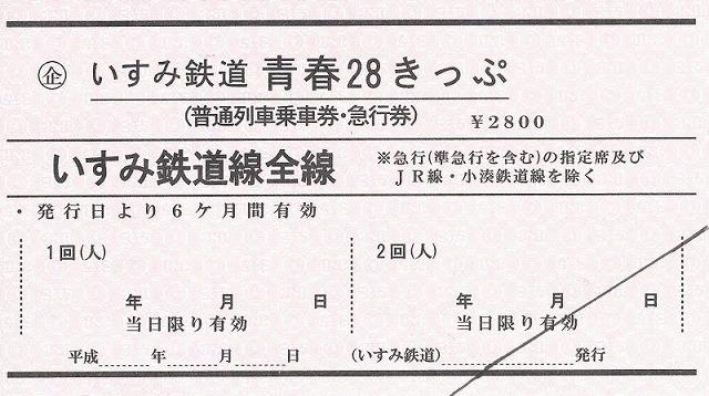 青春28きっぷ(イメージ)