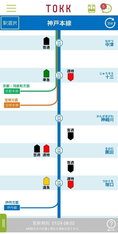 列車走行位置情報画面(イメージ)