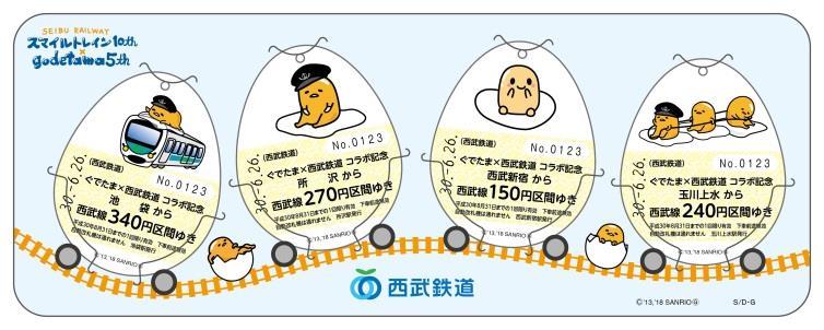 ぐでたま記念乗車券(イメージ)