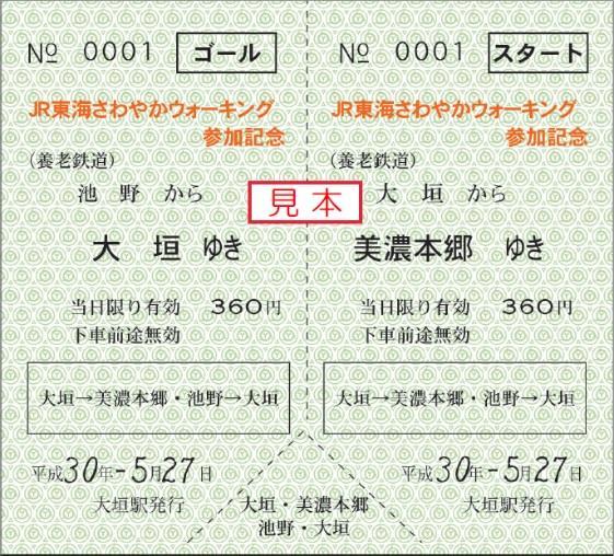 特製乗車券(イメージ)