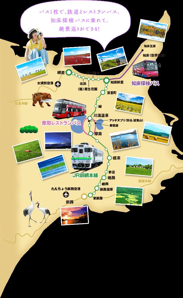北海道縦断絶景レイル&バス 利用区間