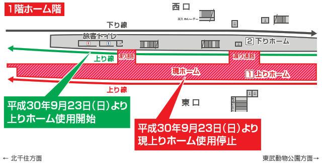 竹ノ塚駅上りホーム変更