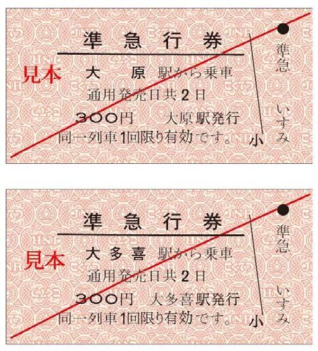 準急行券(イメージ)