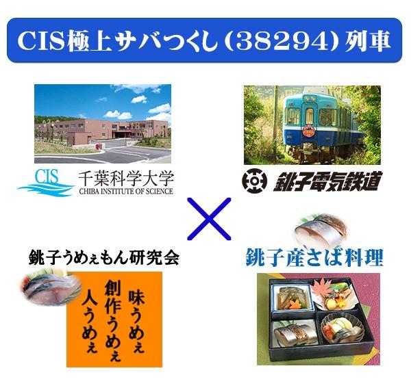 CIS極上サバつくし(38294)列車