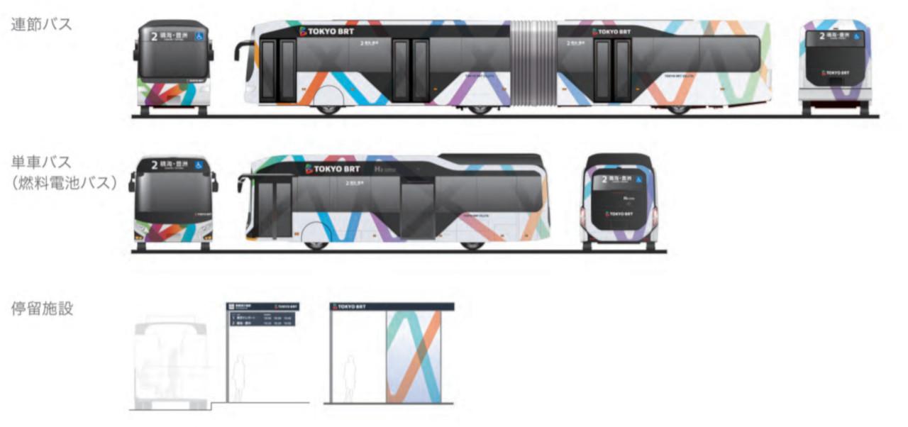 車両・停留施設のデザインイメージ