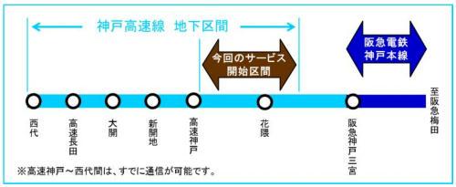 通信サービス開始区間(略図)