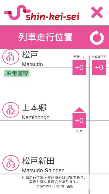 列車走行位置(イメージ)