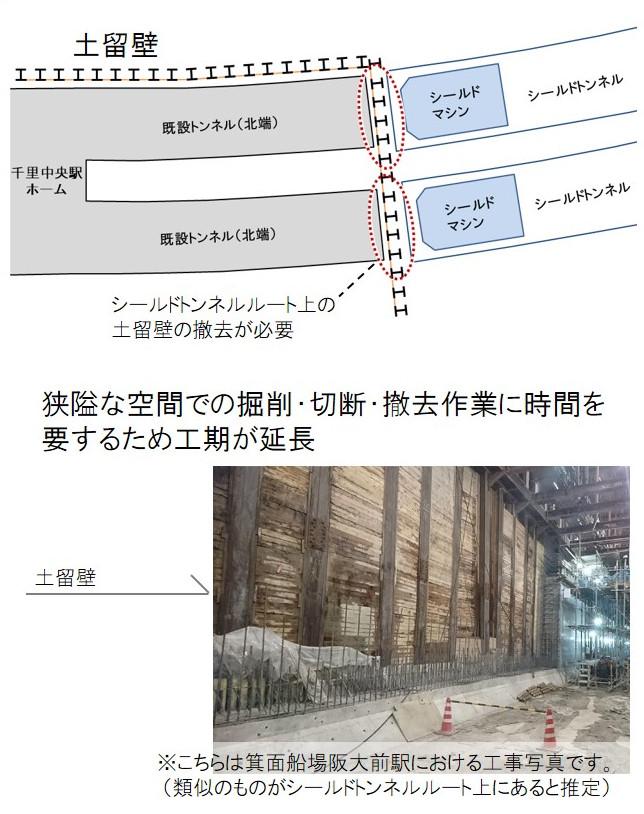 千里中央駅付近で見つかった土留壁