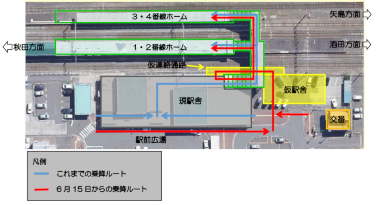 駅舎切換の概略