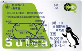 IC企画乗車券(都区内パス 券面イメージ)