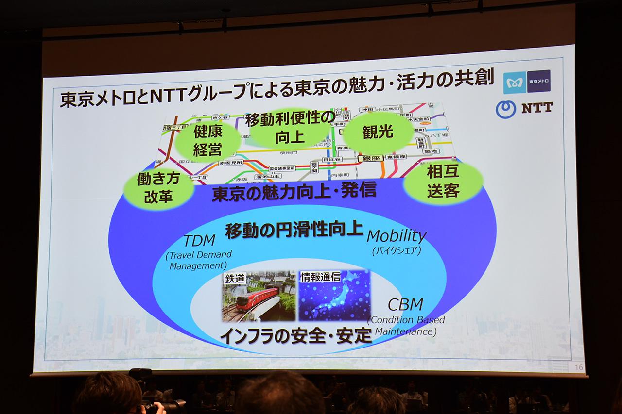 東京メトロとNTTが「東京の魅力・活力の共創」で合意