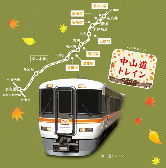 中山道トレイン(イメージ)