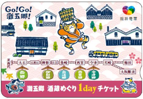 1dayチケット(券面イメージ)