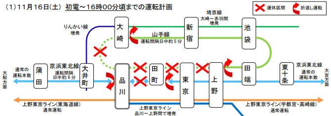 品川駅工事に伴う運転計画(11月16日初電~16時頃)