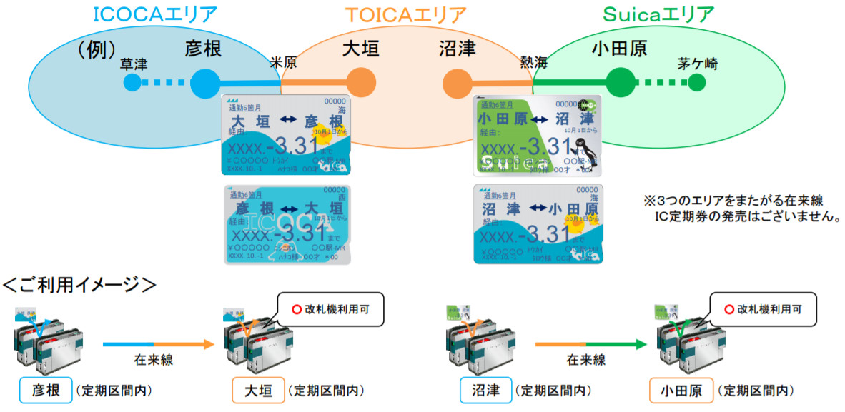 ICサービスエリアをまたがる在来線IC定期券