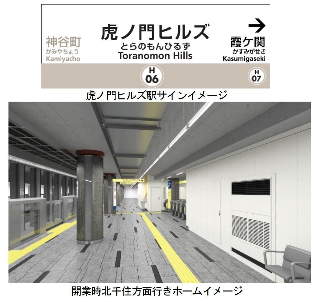 駅サイン・北千住方面ホーム(イメージ)