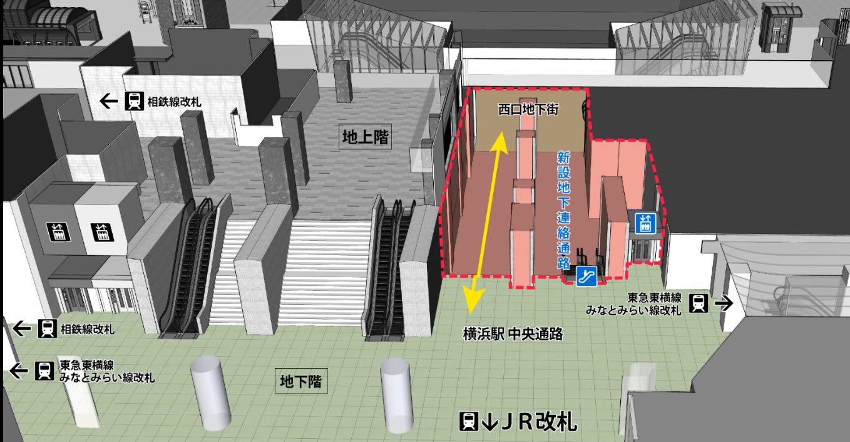 横浜駅西口 新設地下連絡通路(イメージ)