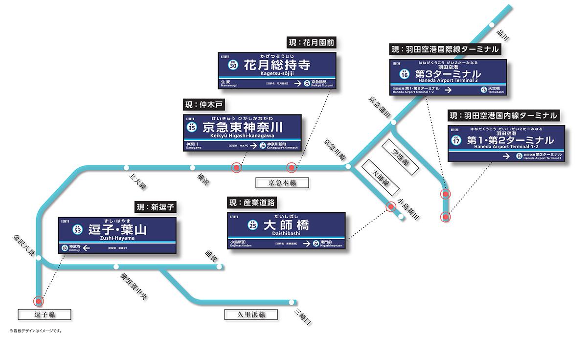 京急線6駅 駅名変更