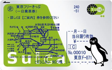 Suica券面イメージ