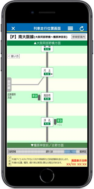 列車走行位置画面(南大阪線表示イメージ)