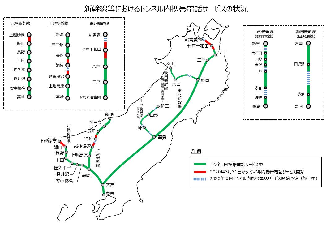 新幹線等おけるトンネル内携帯電話サービスの状況