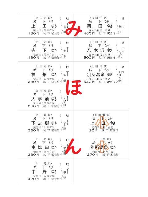 城下駅発硬券乗車券(イメージ)