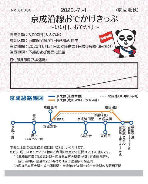 京成沿線おでかけきっぷ(イメージ)