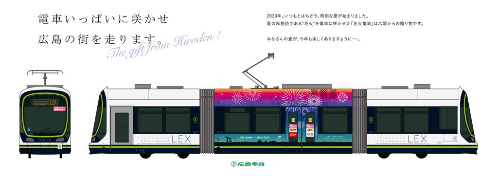 花火電車(イメージ)
