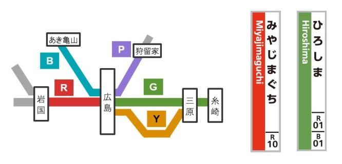 導入線区と表示イメージ