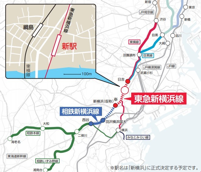 相鉄・東急直通線と新駅