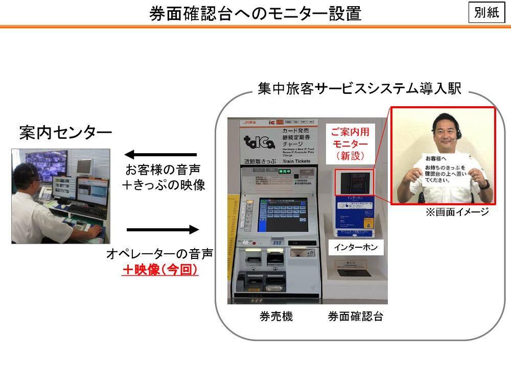 券面確認台へのモニター設置(運用イメージ)