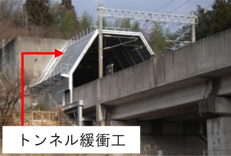 トンネル緩衝工
