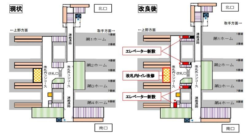 駅構内新旧配置図