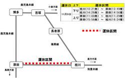 原田線 保守工事・列車運休