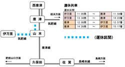 筑肥線 山本~伊万里間 線路修繕工事・列車運休