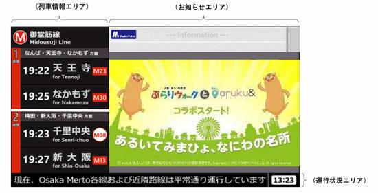 サービス情報表示器(イメージ)