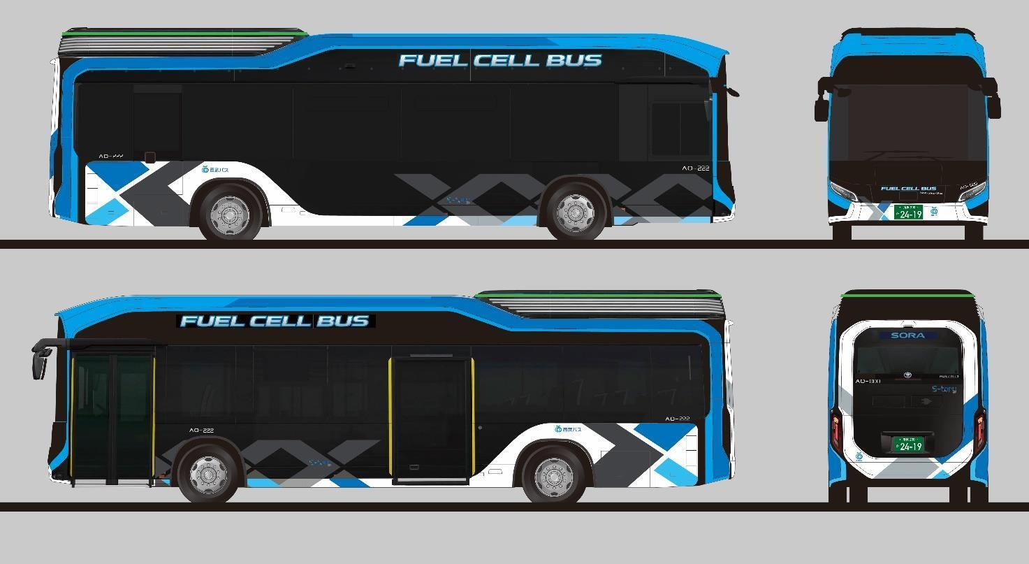 電池 バス 燃料
