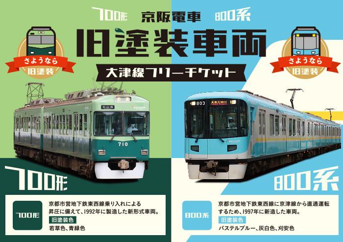 京阪電車 旧塗装車両大津線フリーチケット