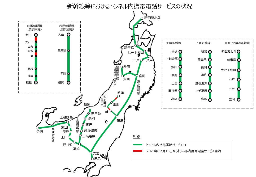 新幹線等におけるトンネル内携帯電話サービスの状況