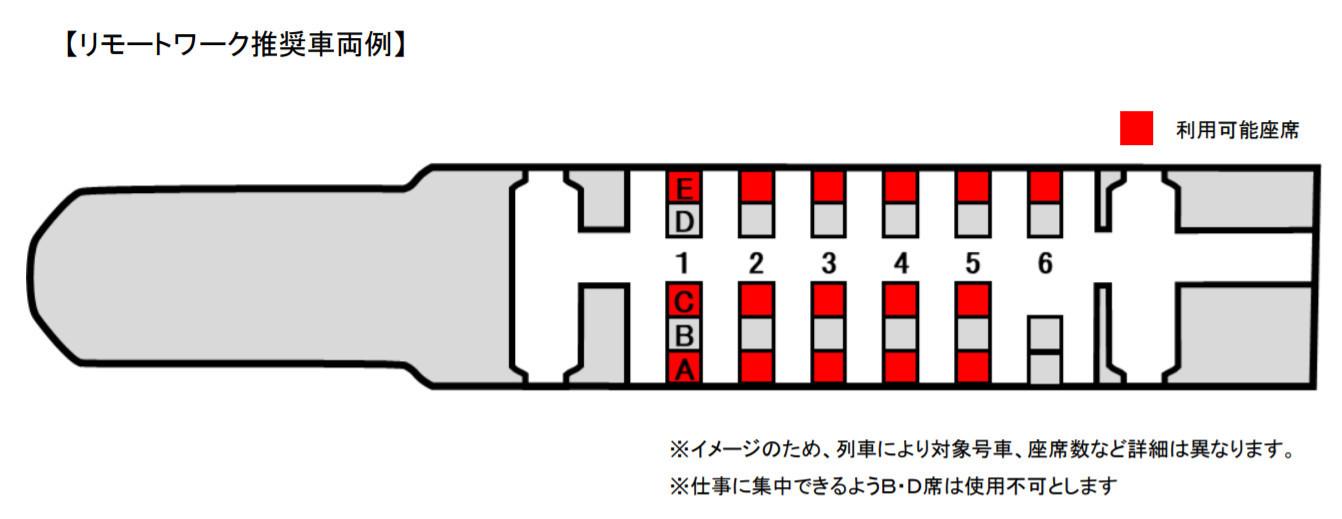 リモートワーク推奨車両の座席配置例