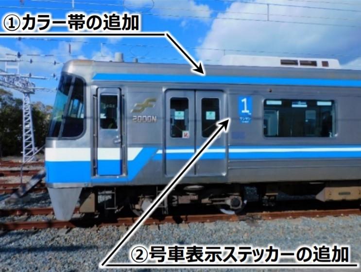 2000N系