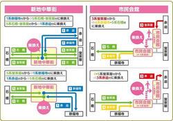 長崎電気軌道 乗換え券 運用終了