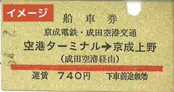 復刻版硬券船車券(イメージ)