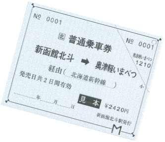 常備乗車券(イメージ)