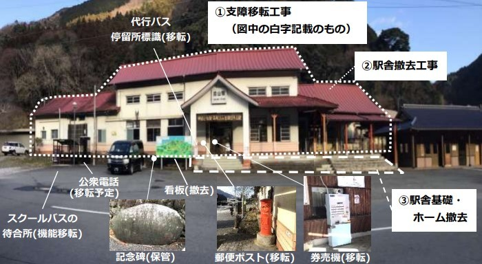 撤去予定の彦山駅駅舎