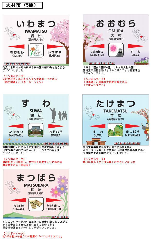 駅名標デザイン(大村市内5駅分イメージ)